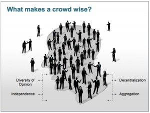 Wisdom-of-Crowds-PowerPoint-presentation-editable-crowdsourcing-slides-editable-people-graphics-for-PPT