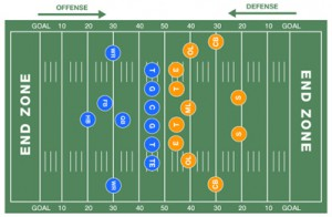 nfl-positions
