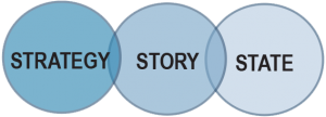 story-strategy-state