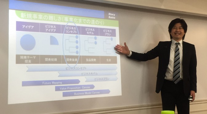 増野裕明さんのファシリテートで研ぎ澄ますビジネスモデル・キャンバス:ビジネスプロトタイピング講座 その十四