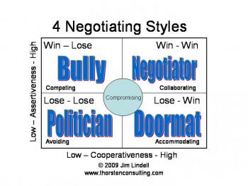 4NegotiatingStyles