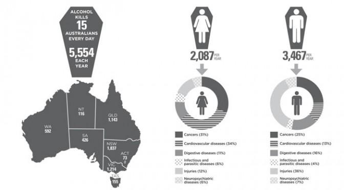 オーストラリア ライフスタイル&ビジネス研究所:オーストラリアの道路交通法 ②