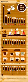 cafe-data-2(0609)