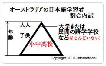 learnJapanese-3-0607