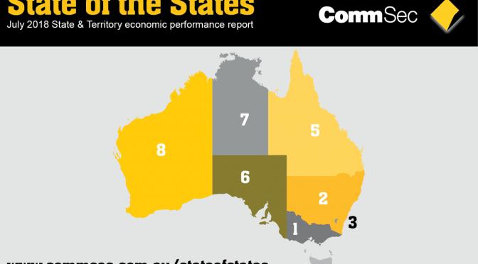 オーストラリア ライフスタイル&ビジネス研究所:ビクトリア州、2018年第2四半期 州別経済で首位に浮上