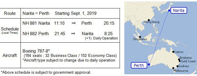 オーストラリア ライフスタイル & ビジネス研究所:全日本空輸、2019年9月1日から成田=パース線を新規就航