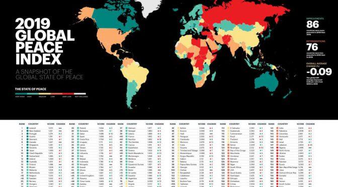 オーストラリア ライフスタイル&ビジネス研究所:「世界で最も平和な国ランキング2019」(#13 オーストラリア)
