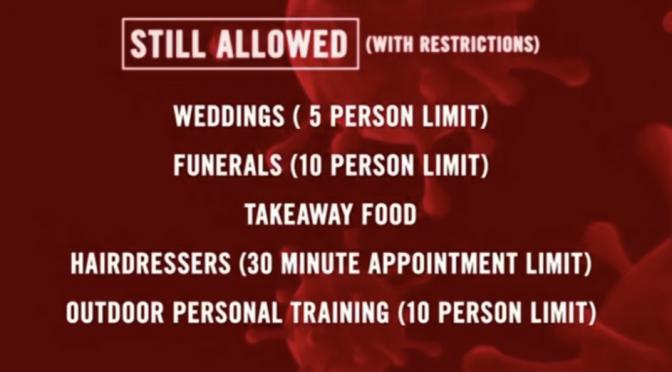 オーストラリア ライフスタイル & ビジネス研究所:感染拡大防止へ、葬式参列は10人まで結婚式は5人まで