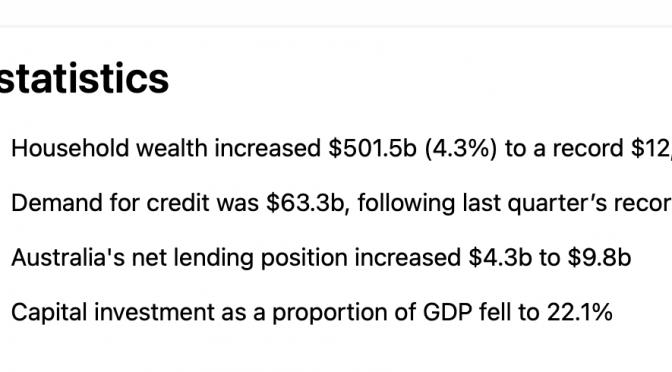 オーストラリア ライフスタイル&ビジネス研究所:2020年第4四半期の家計資産、住宅価格上昇で過去最高
