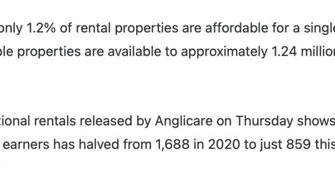 オーストラリア ライフスタイル&ビジネス研究所:低収入者借りられる物件、わずか1.2%